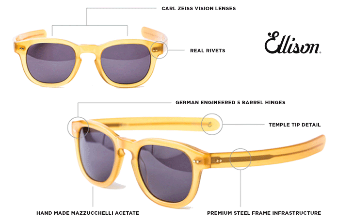 Ellison sunglasses quality specs