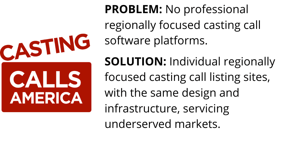 Casting Calls America logo - PROBLEM: No professional regionally focused casting call software platforms. and SOLUTION: Individual regionally focused casting call listing sites, with the same design and infrastructure, servicing underserved markets.